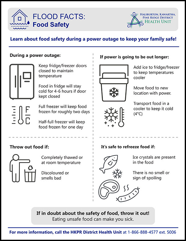 Image of a poster about how to keep food safe after a flood